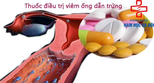 thuoc-dieu-tri-viem-ong-dan-trung
